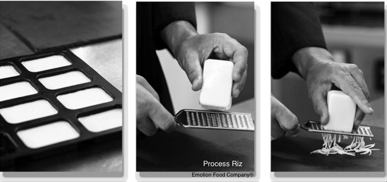 process riz2